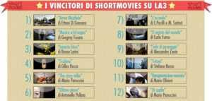 Short-Movie-La3-300x143 Musica e(è) sogno di Gregory Fusaro secondo classificato a La3 Short Movies