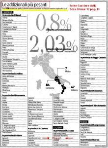 tabellacorserairpef-220x300 Ai bisignanesi la tassa Irpef piu' cara d'Italia!