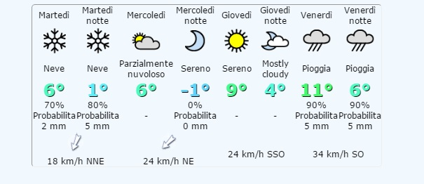 screen-meteo Dopo il freddo oggi prevista neve anche a Bisignano
