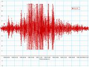 terremoto_ Terremoto di magnitudo 2.5 nella Valle Crati