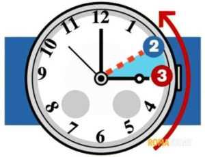 ora-solare-300x229 Questa notte cambia l'orario. Lancette indietro di un'ora