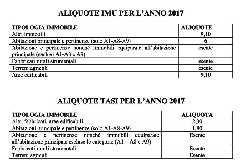 aliquote.imu-2017-bisignano Scadenza pagamento Imu e Tasi 2017