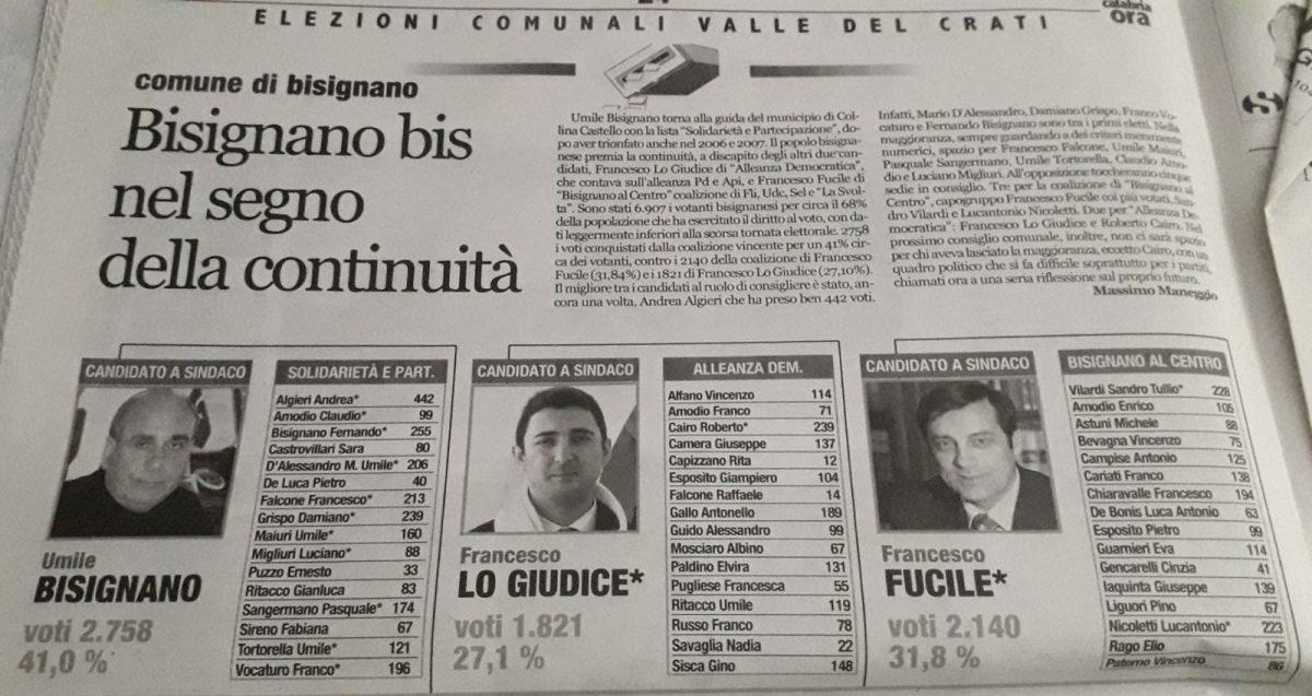 Elezioni a Bisignano - riepilogo anno 2012