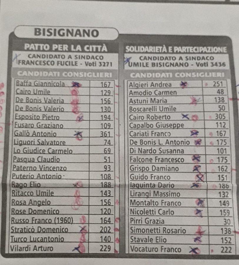 Elezioni amministrative a Bisignano 2006